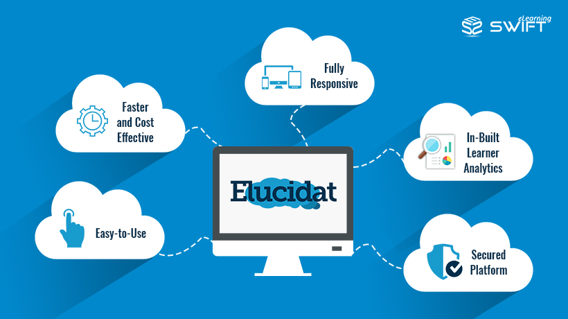 Elucidat Elearning Sample_Swift Elearning