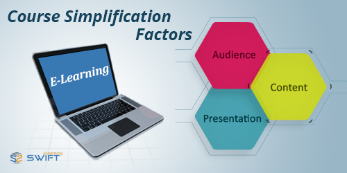 Simplification of eLearning