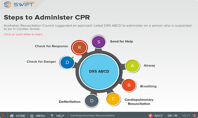Steps-to-Administer-CPR
