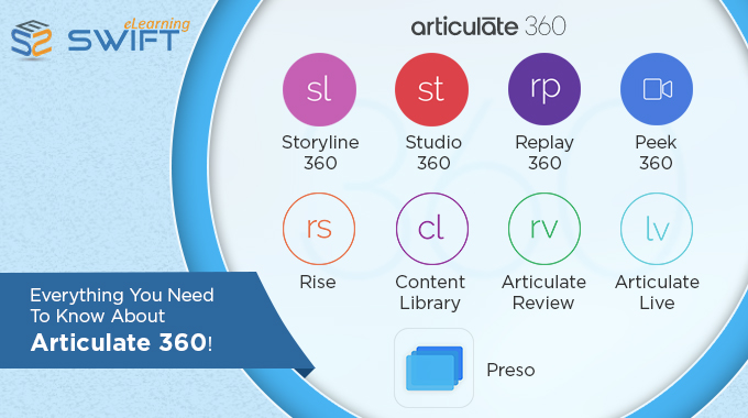 Articulate 360 Product