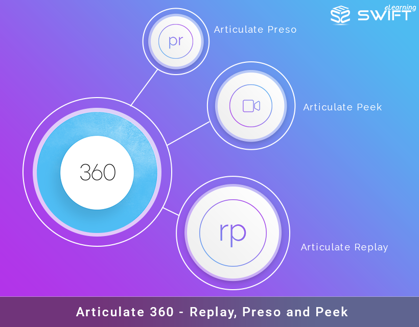 Articulate-360-Replay-360-Preso-Peek