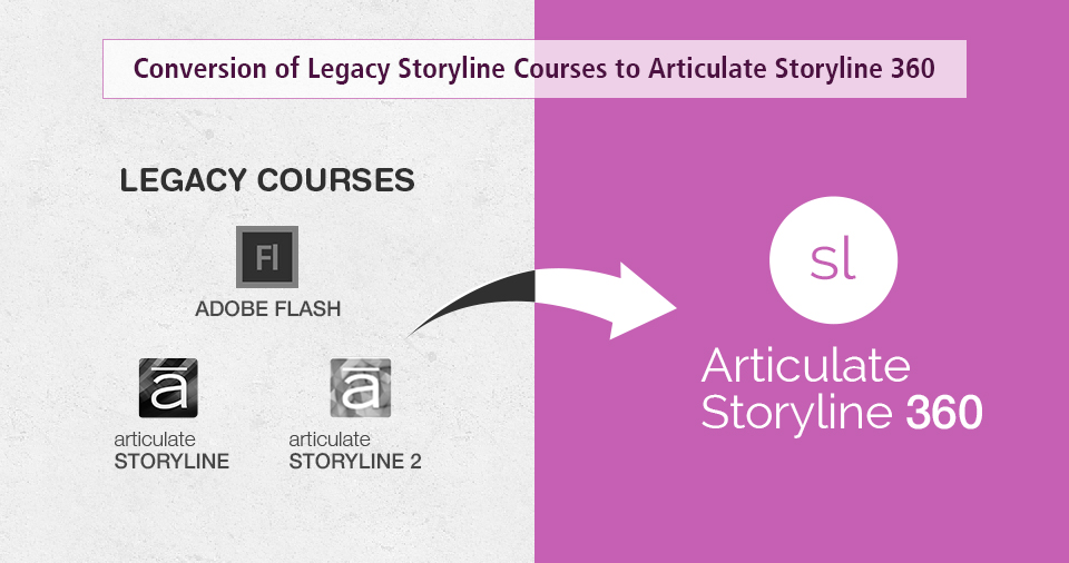 Storyline 360 Legacy Course_Swift