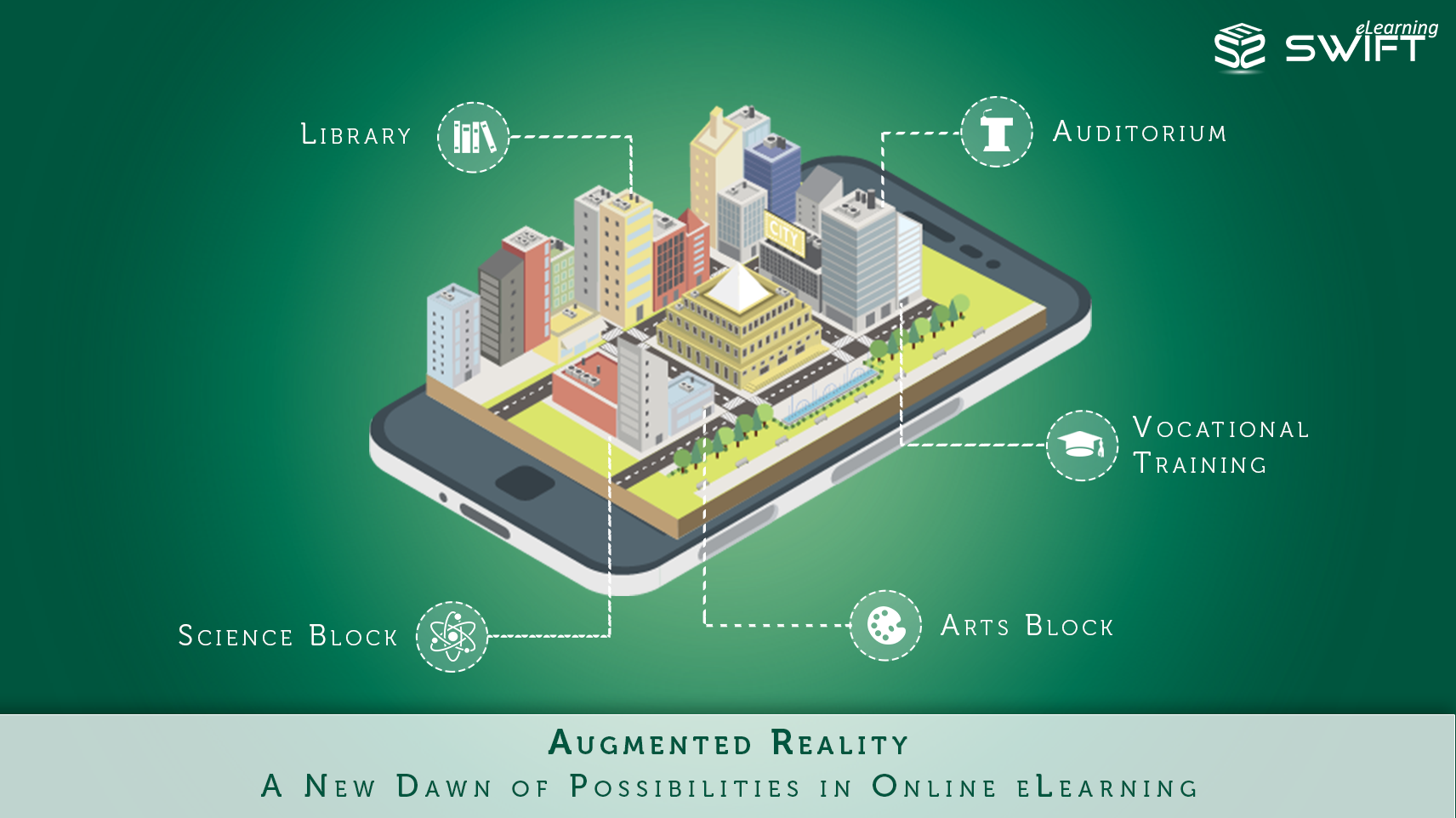 Augmented Reality in eLearning or Online Training