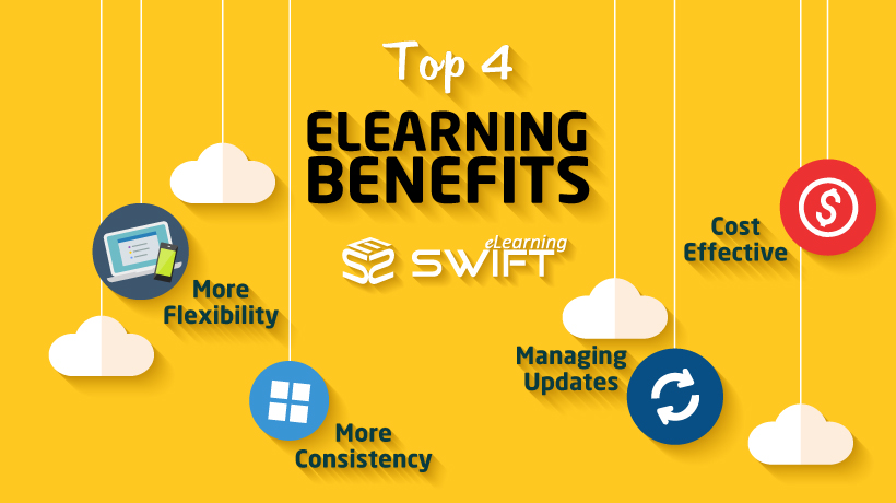 Top 4 Benefits Of Elearning Over Instructor Led Training