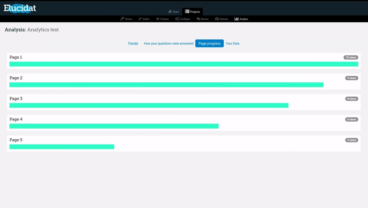 Elucidat Analytics - Page Progress