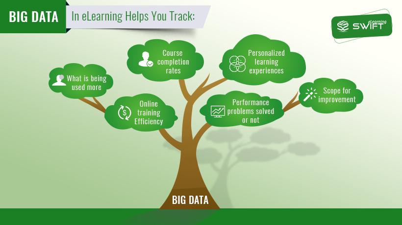 Big-Data-Infographics_ Swift eLearning