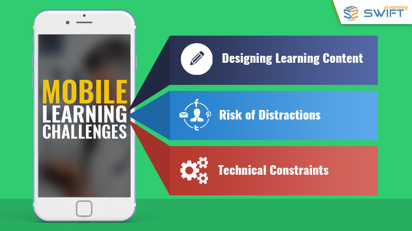 Mobile Learning Challenges for Corporate Training