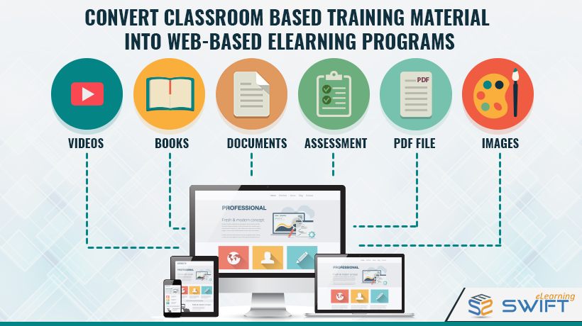 Rapid eLearning Approach to Convert University Courses into Web-Based eLearning Programs