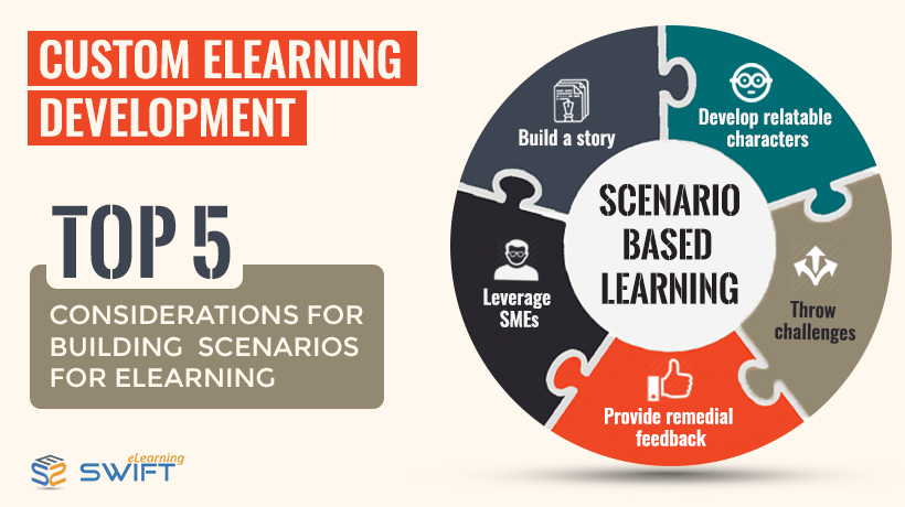 Custom eLearning and Scenario-based learning