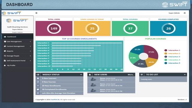 swiftHCM-Dashboard-screenshot