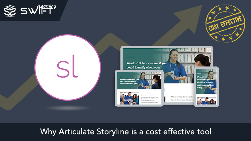 Why Articulate Storyline 360 is a cost effective tool_