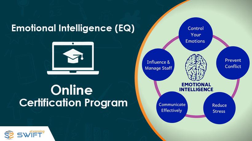 Emotional Intelligence - EQ Online Certification Program
