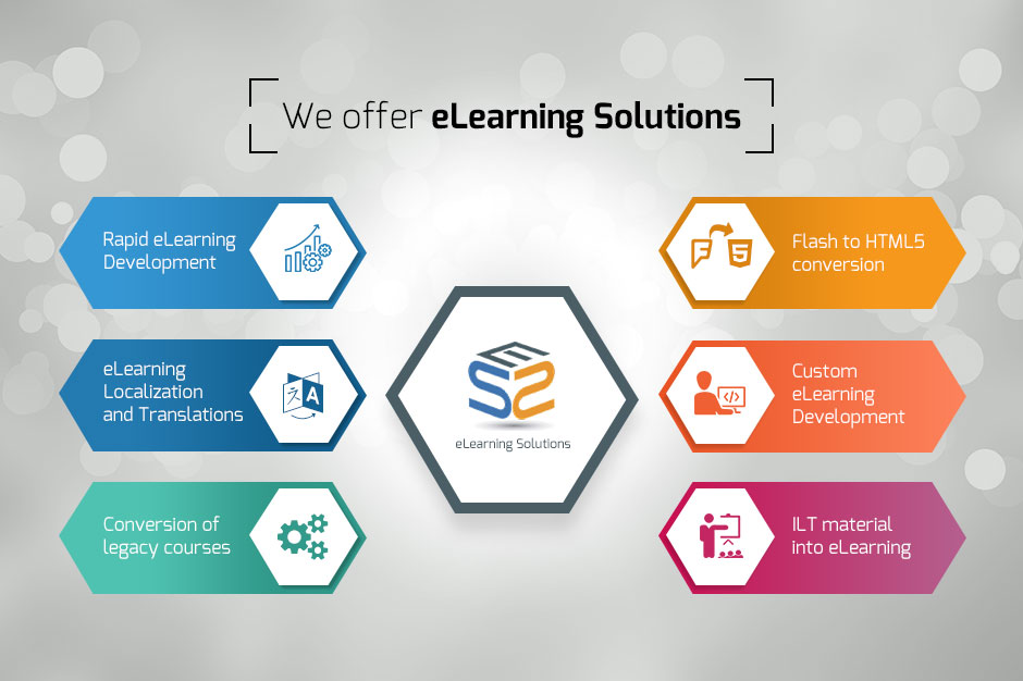 Elearning Solutions Top Elearning Development Company