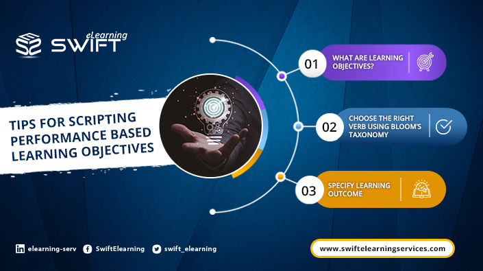 Significance of learning objectives and tips for scripting performance based learning objectives
